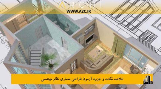 آزمون طراحی معماری نظام مهندسی سال 1398